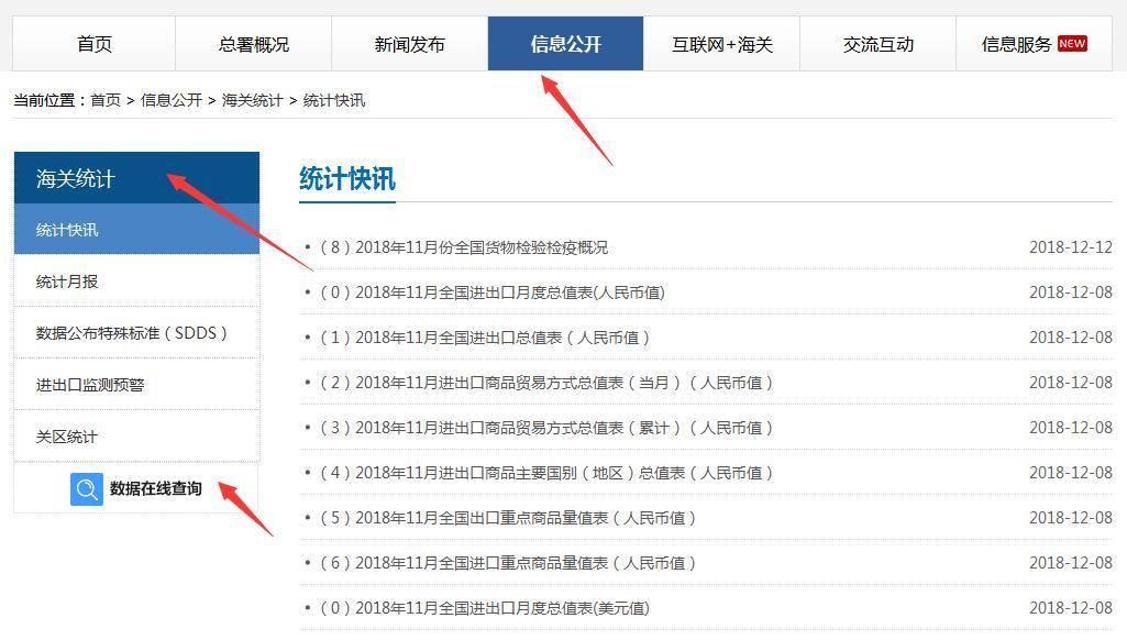 201811-中国海关总署-统计数据在线查询2.jpg