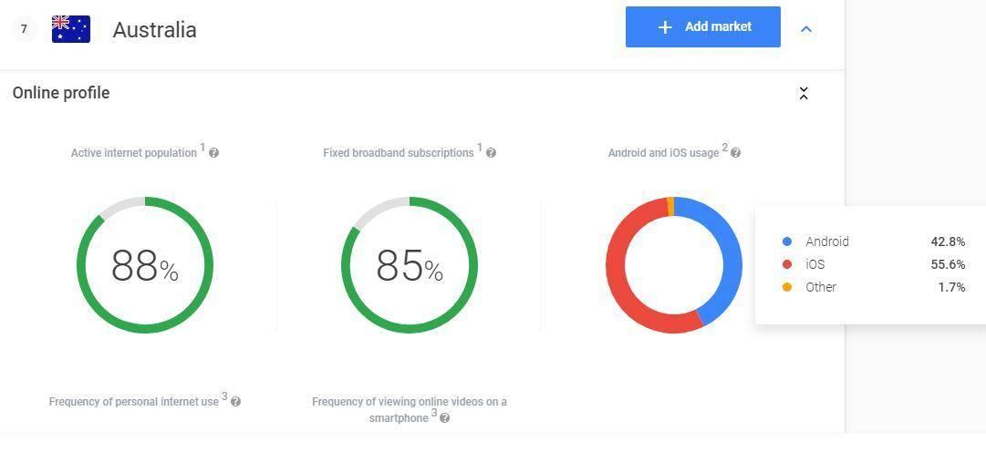 Google_Market_Finder_8.jpg