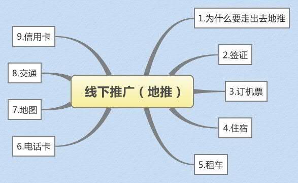 线下推广(地推).jpg