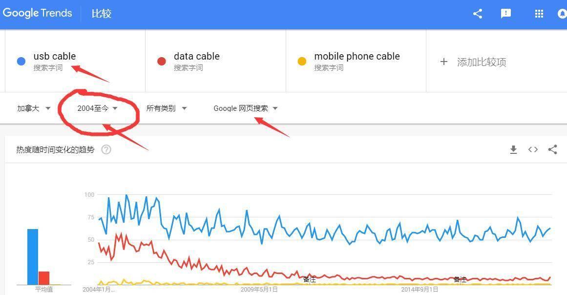 Google_Trends_3.jpg