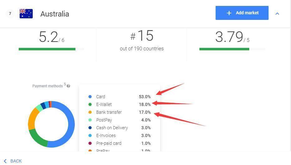 Google_Market_Finder_7.jpg