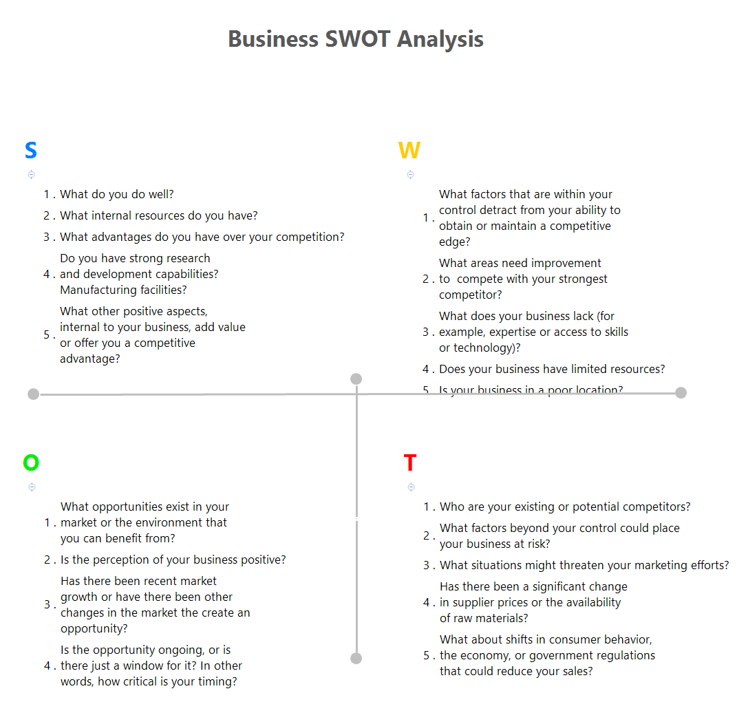 Business_SWOT_Analysis.png